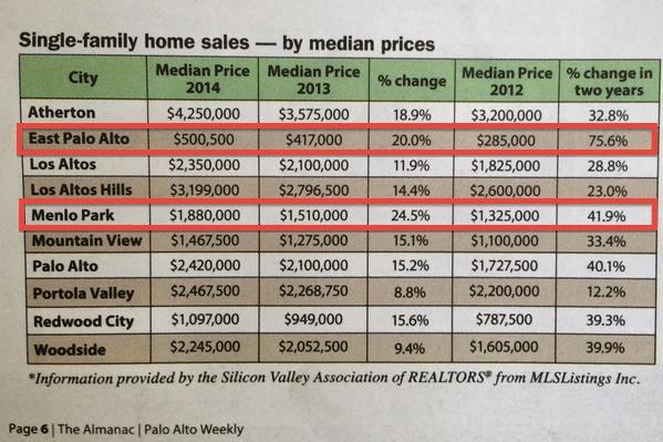 home-prices-epa